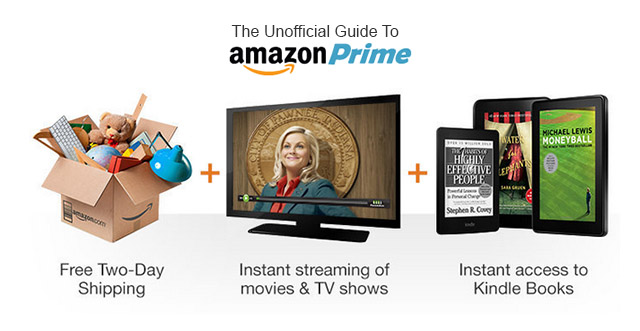 Guide To Amazon Prime