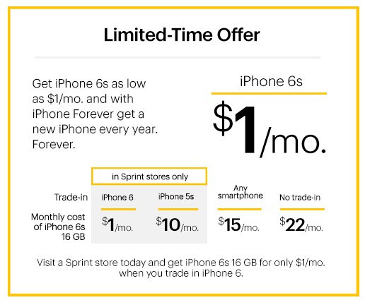 iPhone for $1 Deal