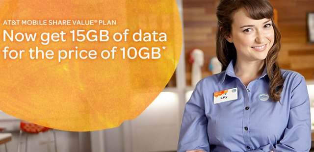 AT&T Data Plan Deal