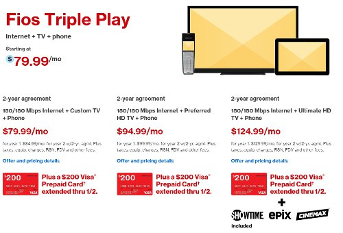 Verizon Fios Triple Play Visa Card Deal