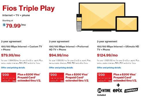 200 visa prepaid card with verizon fios triple play - Prepaid Internet Card