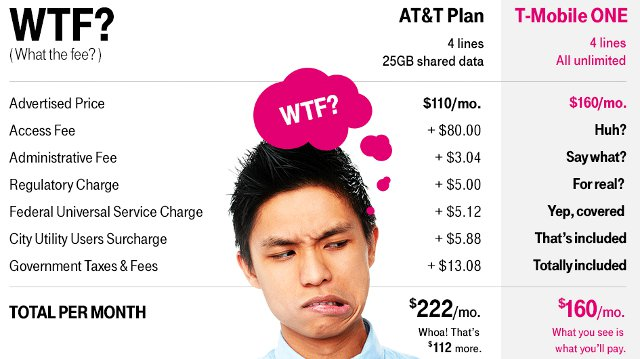 T-Mobile and AT&T family plan comparison