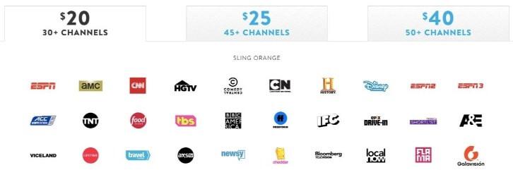 sling blue and orange channels