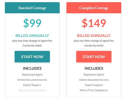 ZenBusiness Registered Agent Pricing Coverage
